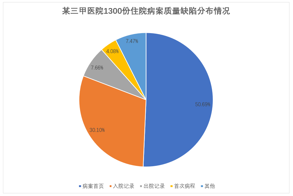 http://www.huimei.com/real/img/_@@_15864286627401379.png