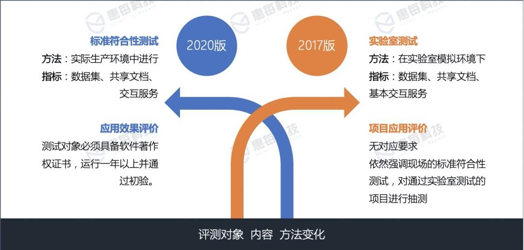 http://www.huimei.com/real/img/_@@_15998107434672040.jpg