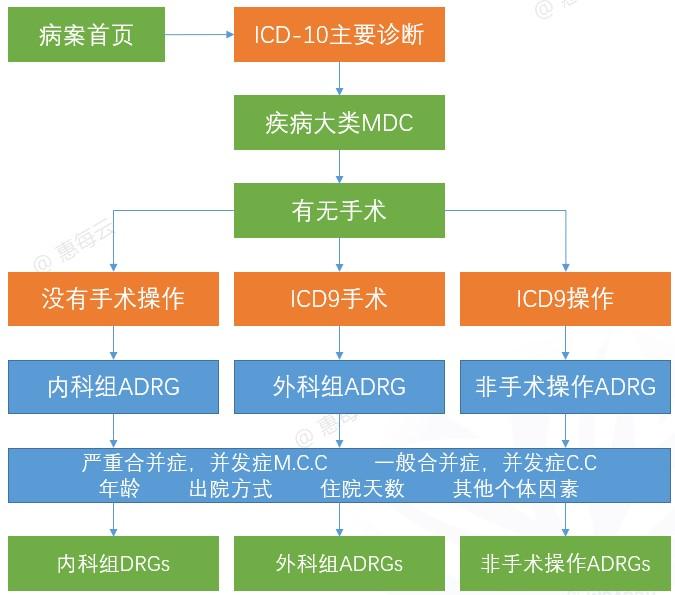 http://www.huimei.com/real/img/_@@_16264301253604832.jpg