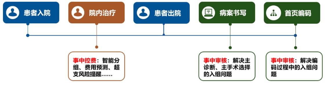 http://www.huimei.com/real/img/_@@_16264301425049546.jpg